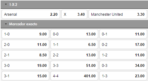 Apuestas Arsenal vs Manchester United