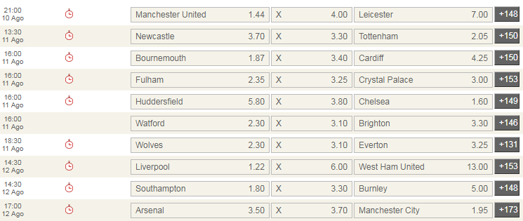 Apuestas 1ª jornada Premier League