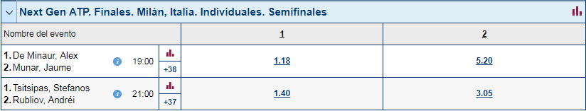 Next Gen ATP Finales