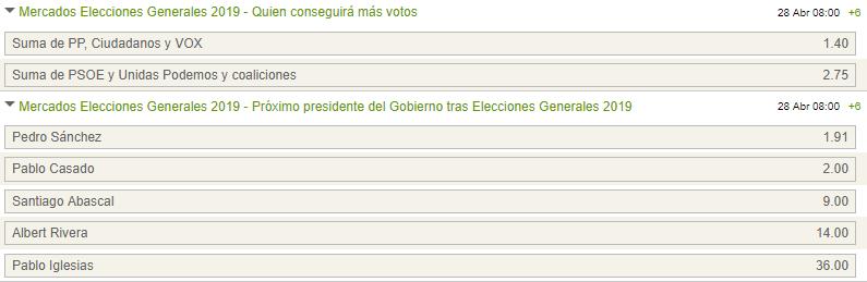 apuestas ganar elecciones