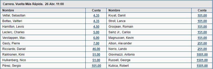 apostar gp azerbaiyan formula 1