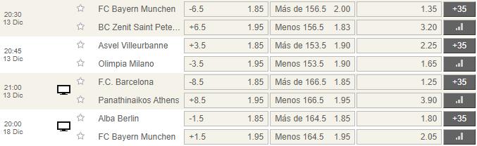 apuestas euroliga 13 diciembre