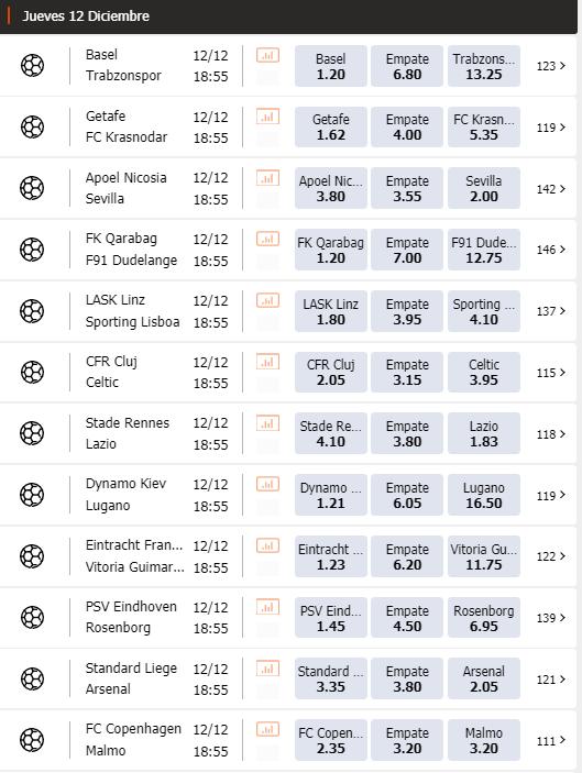apuestas última jornada europa league