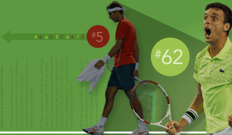 estrategias apuestas tenis